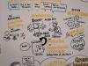 Beispiel Graphic Recording Analog Johanna Baumann