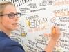 arbeitsbeispiel_johanna-baumann_team_visual-facilitators_graphic-recording_160616