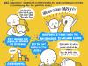 Kommunikation mit Kindern: Spitze-Ende-Regel