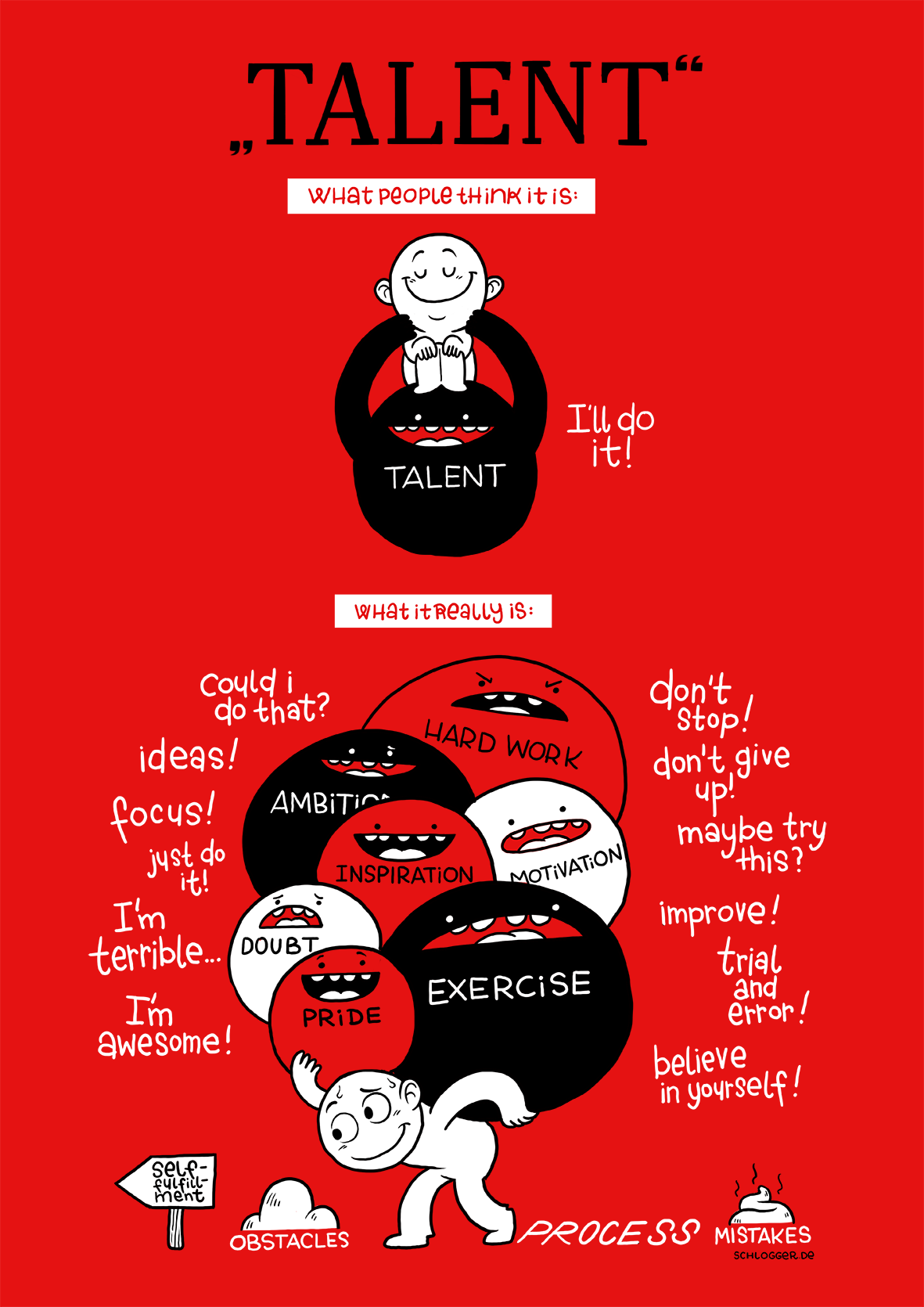 Comic-Collab #43: Talent
