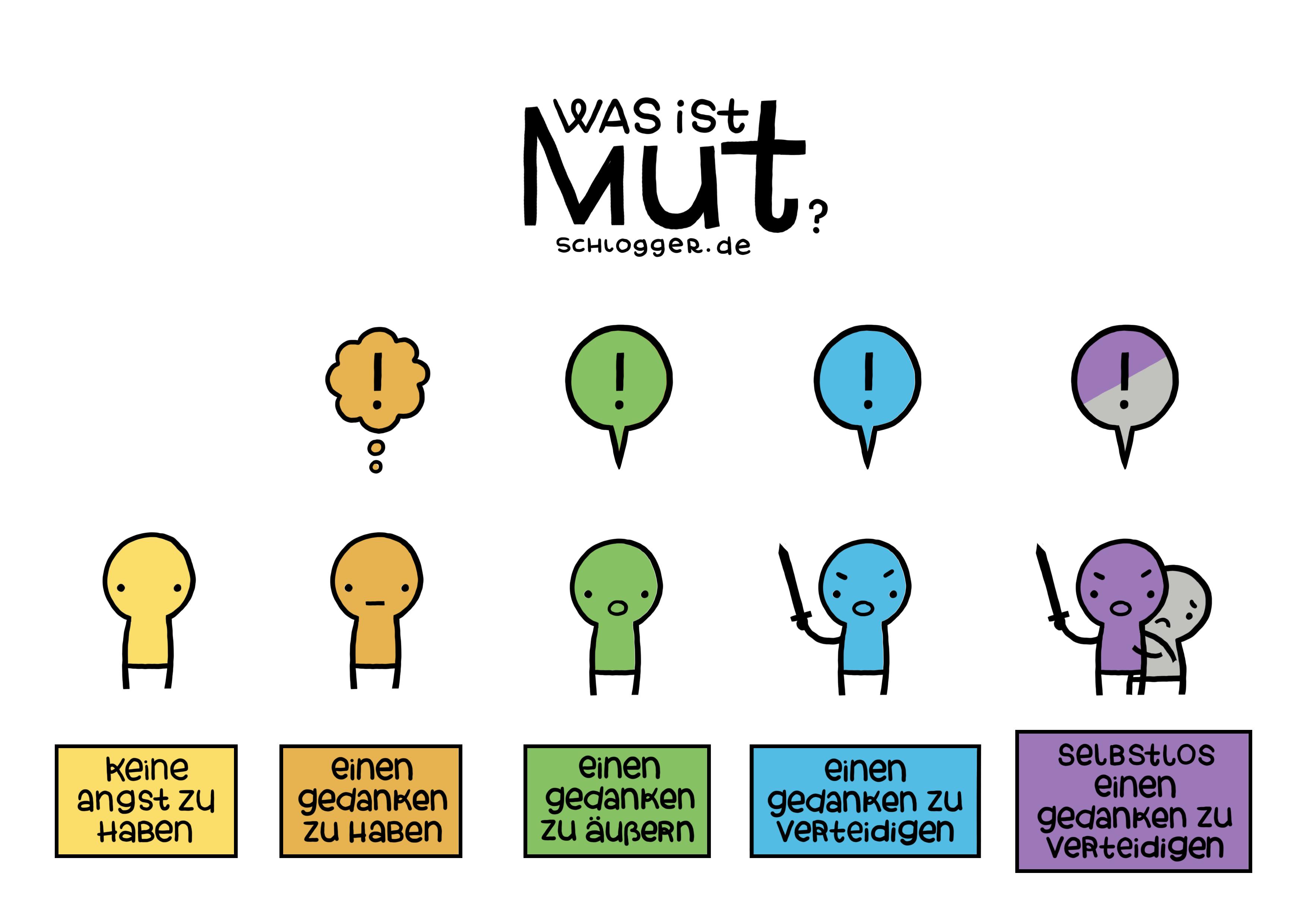 Comic-Collab #46: Mut