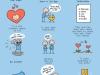 Comic-Collab #80: Gründe
