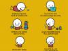 Comic-Collab #44: Prokrastination
