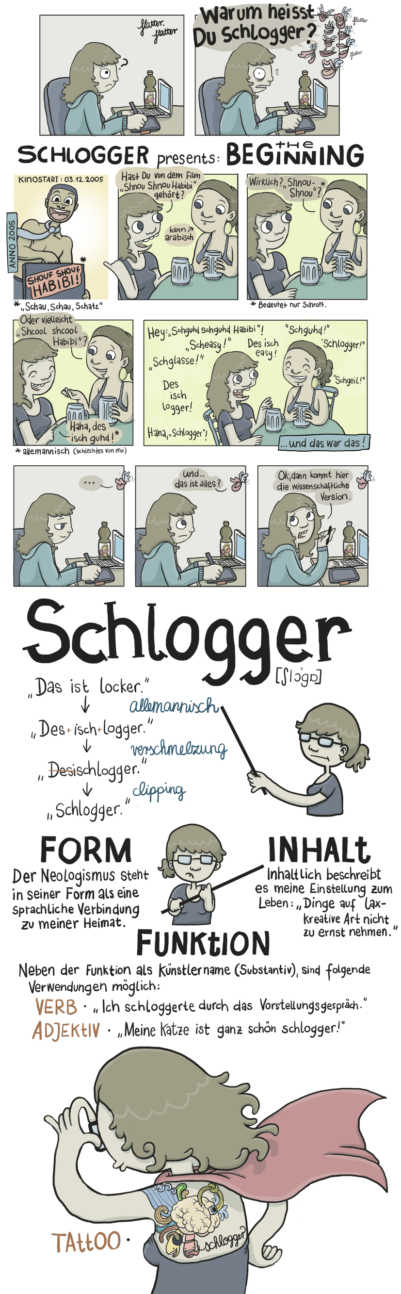 The beginning of Schlogger