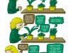 Was meine Pflanzen denken