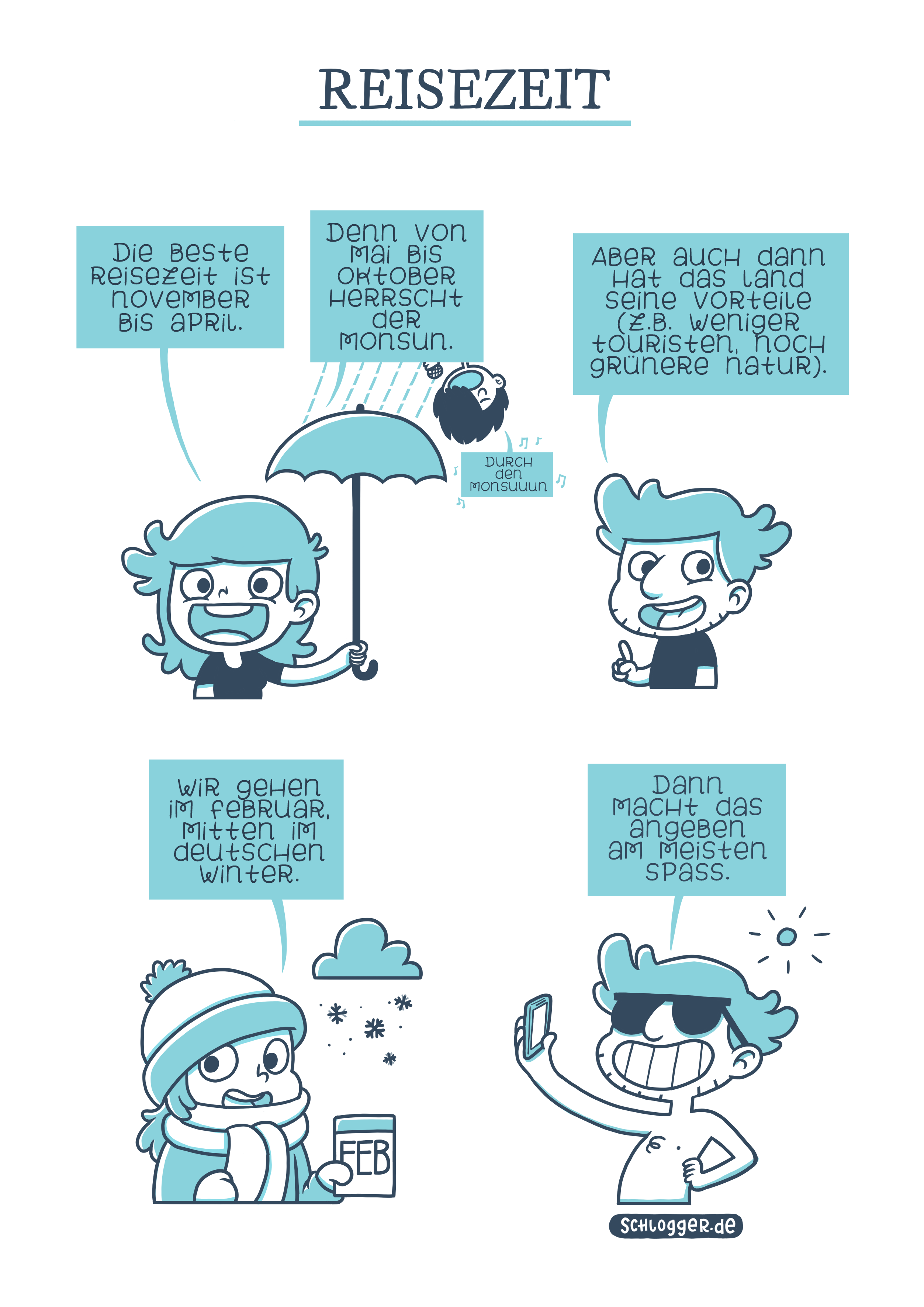 Thailand Beste Reisezeit Comic