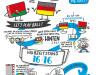 Adobe Sketch the Match Weissrussland - Deutschland