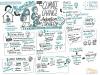 Beispiel Graphic Recording Digital Johanna Baumann COP23 Vortrag und Diskussion