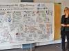 arbeitsbeispiel_johanna-baumann_team_visual-facilitators_graphic-recording_1704-27_144