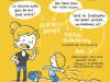 Kommunikation mit Kindern