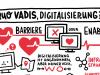 Arbeitsbeispiel: Ausschnitt Digitalisierung