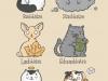 Aub-Katzen Wortspiel